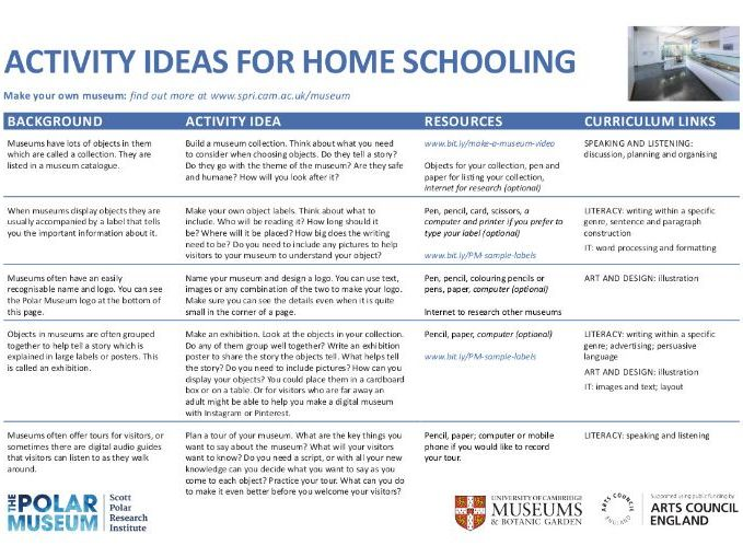 Make a Museum: Home School Challenge