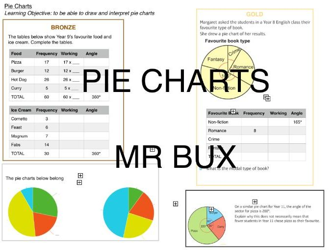 PIE CHARTS GCSE Foundation (Grade 3-5)