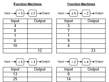 The Function Machine - YouTube