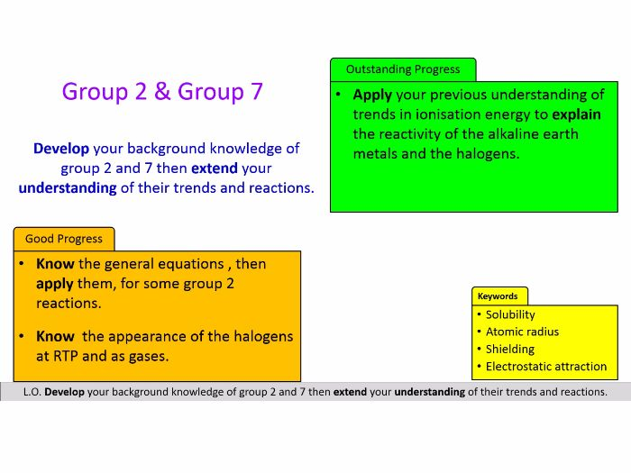 Reactivity Trends, Grps 2 & 7, A-Level Chemistry