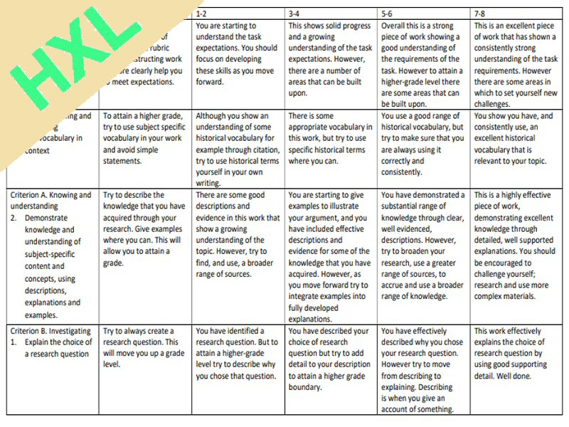 MYP Year 1&2 I&S Comment Bank for Grading