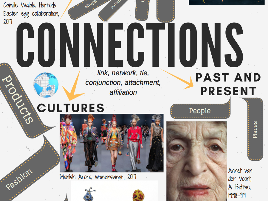 CONNECTIONS - theme mind-map interactive with artist links