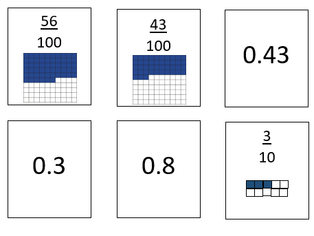 Fraction to Decimal Matching Cards