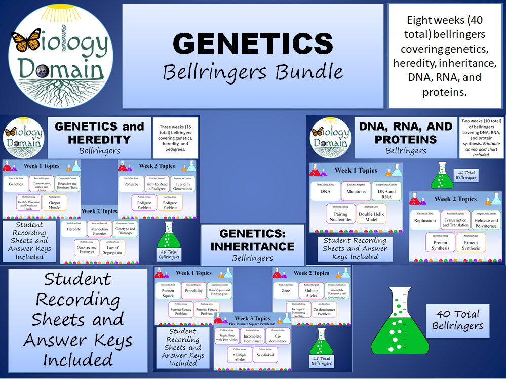 Eight weeks of Genetics Bellringers Warm Ups with Answer Key Bundle
