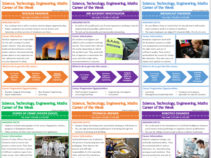 STEM/Science Careers of the Week Information Sheets 3