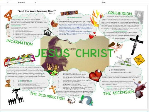 WJEC Eduqas Christianity: Beliefs and Teachings: Jesus Christ Learning Mat