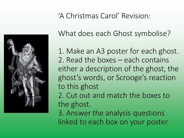 'A Christmas Carol' Revision Lesson - Ghosts and Symbolism