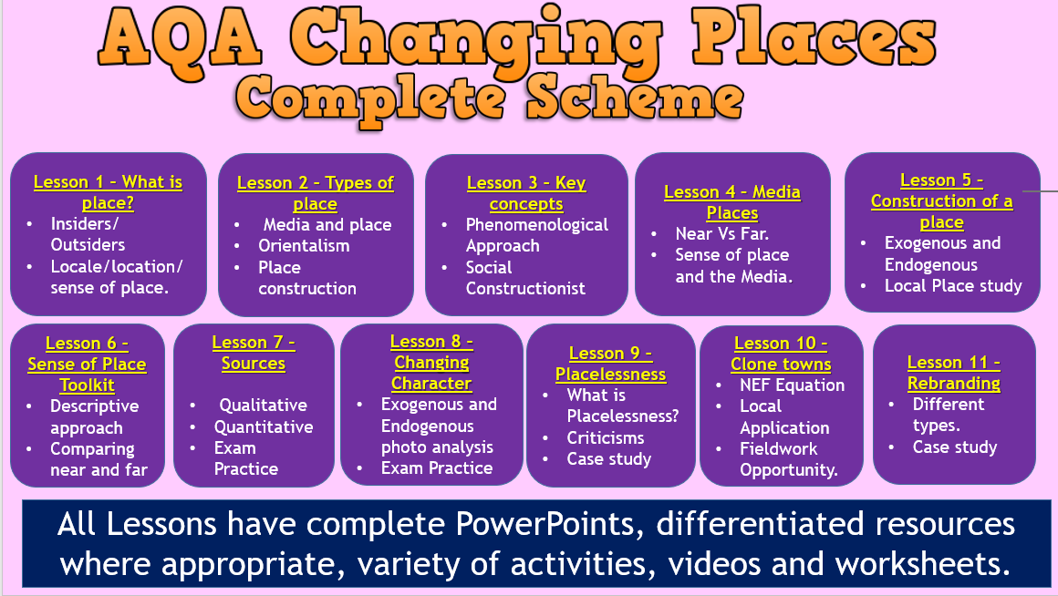 AQA A-LEVEL Changing Places - Complete Scheme.