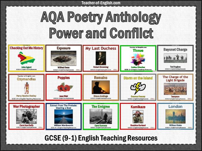 AQA 9-1 Poetry Anthology Power and Conflict Pack (PowerPoint and worksheets)