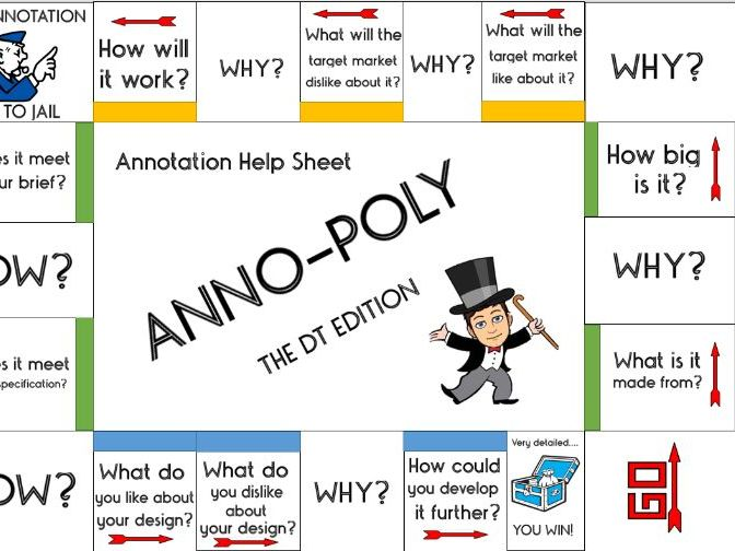 Annotation-Monopoly Worksheet