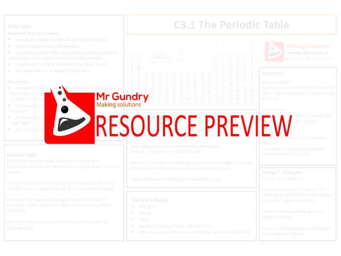 AQA C3.1 The Periodic Table Revision Sheet