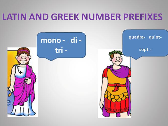 Latin and Greek Number Prefixes