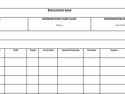 Provision Map - Whole Class
