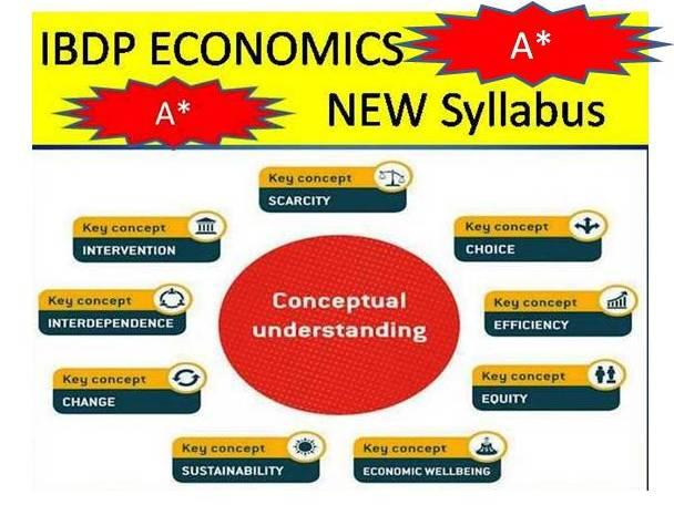IBDP Economics New Syllabus Unit 1
