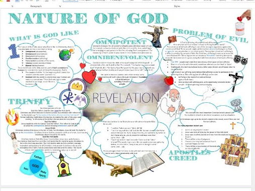 Christianity: Nature of God Learning Mat Revision Sheet