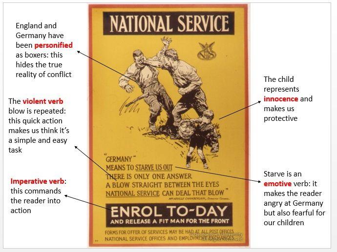 WW1 Propaganda Posters and Techniques