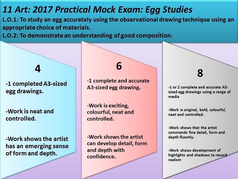 GCSE Art Practical Exam (Egg-zam)