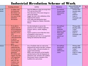Industrial Revolution SOW