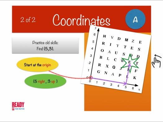 Basic Coordinates - Short Unit ( iPad/Mac KeyNote Version)