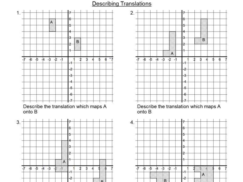 Describing Translations on a Graph Axis
