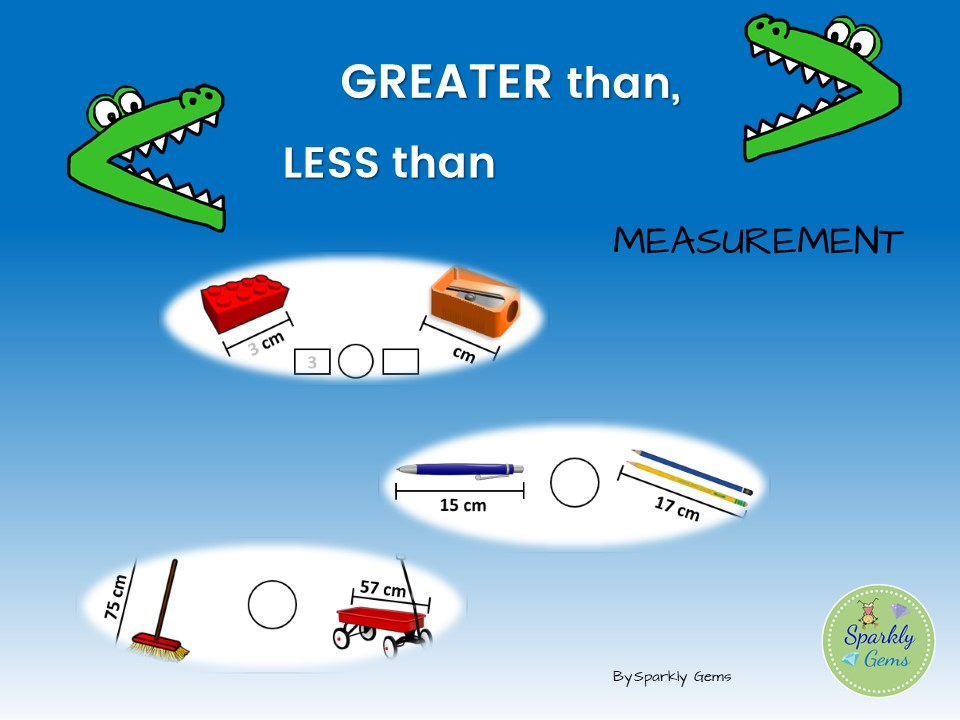 Greater than, Less than - Measurement activity