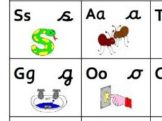 Jolly Phonics Phase 2 Sound and Tricky Word Mat