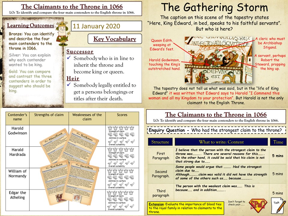 GCSE Norman Conquest: Claimants to the Throne