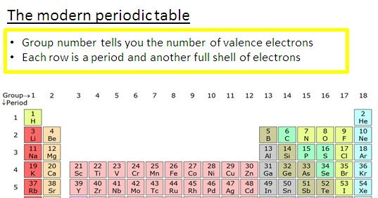 Periodic table aqa gcse chemistry by sabanm teaching resources tes cover image urtaz Images