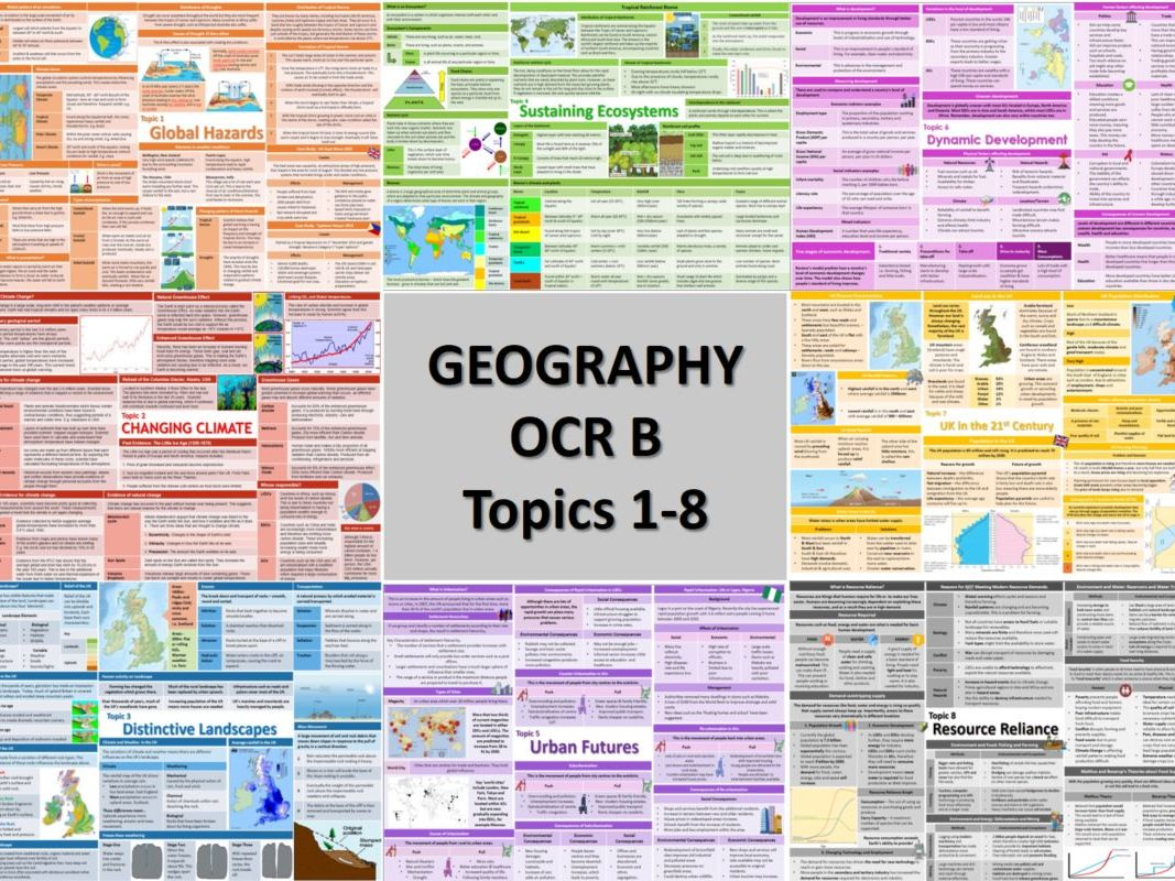 9-1 GCSE OCR B Geography Knowledge Organisers