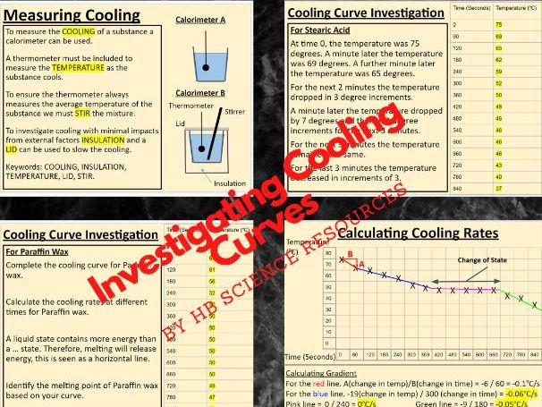 Investigating Cooling Curves
