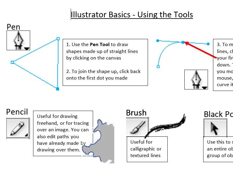 Printable help guide for using Adobe Illustrator