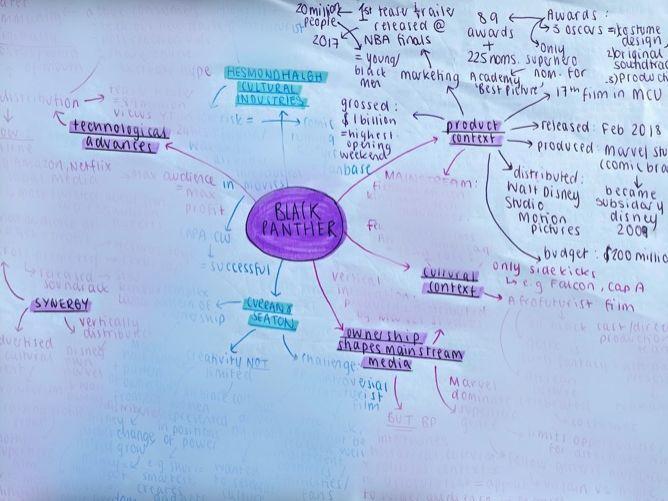 Media Studies A-Level revision mind map - Black Panther
