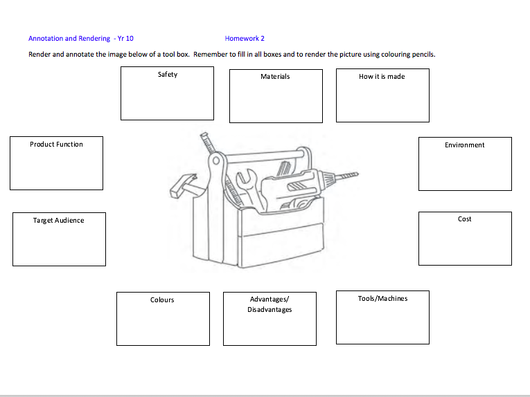 Annotation worksheets