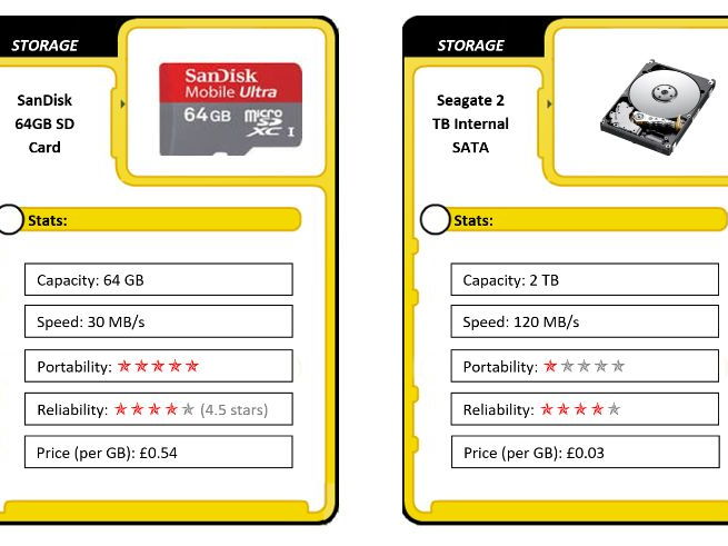 Storage devices (Top Trumps)