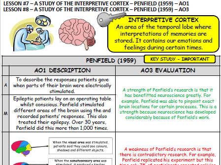 AQA GCSE PSYCHOLOGY [9-1] - REVISION GUIDE PAPER 2