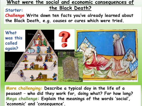 Black Death - Economic and Social Consequences