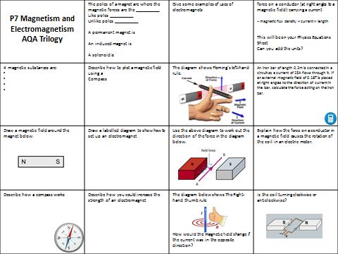 AQA Trilogy P7 Magnetism and Electromagnetism revision