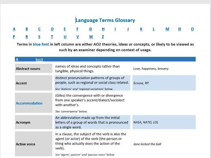 A Level English Language Terms (glossary)