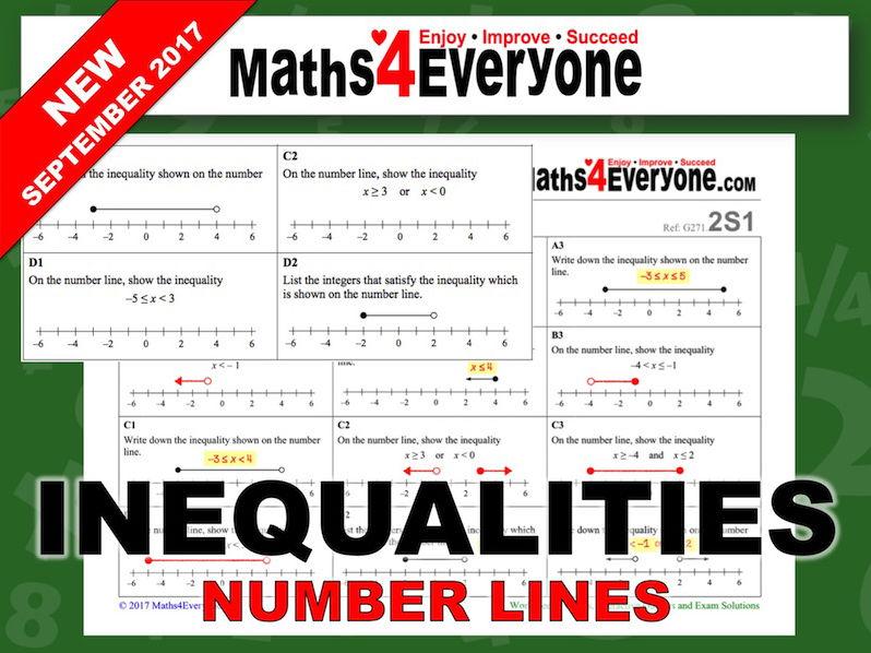 Inequalities (Number Lines)