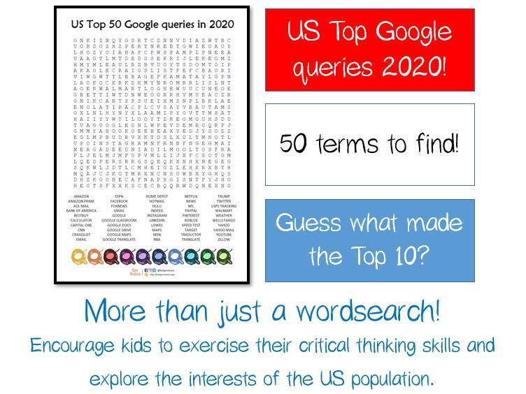 US Top 50 Google search queries 2020 word search
