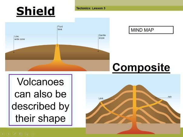 Edexcel Geography B KS4 SOW - Tectonic Hazards: Lesson Three - Volcanoes