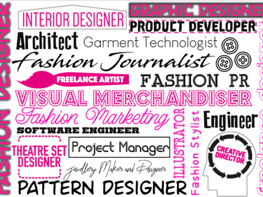 Textiles Careers Poster