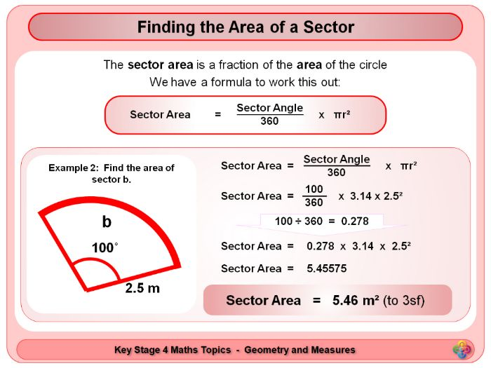 G23 Arc Lengths and Perimeter of Sectors