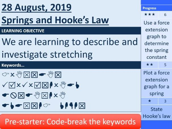 Hooke's Law (GCSE Physics)