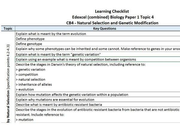 Unit checklist / PLC: Edexcel Combined Science (9-1) topic, Natural Selection & Genetic Modification