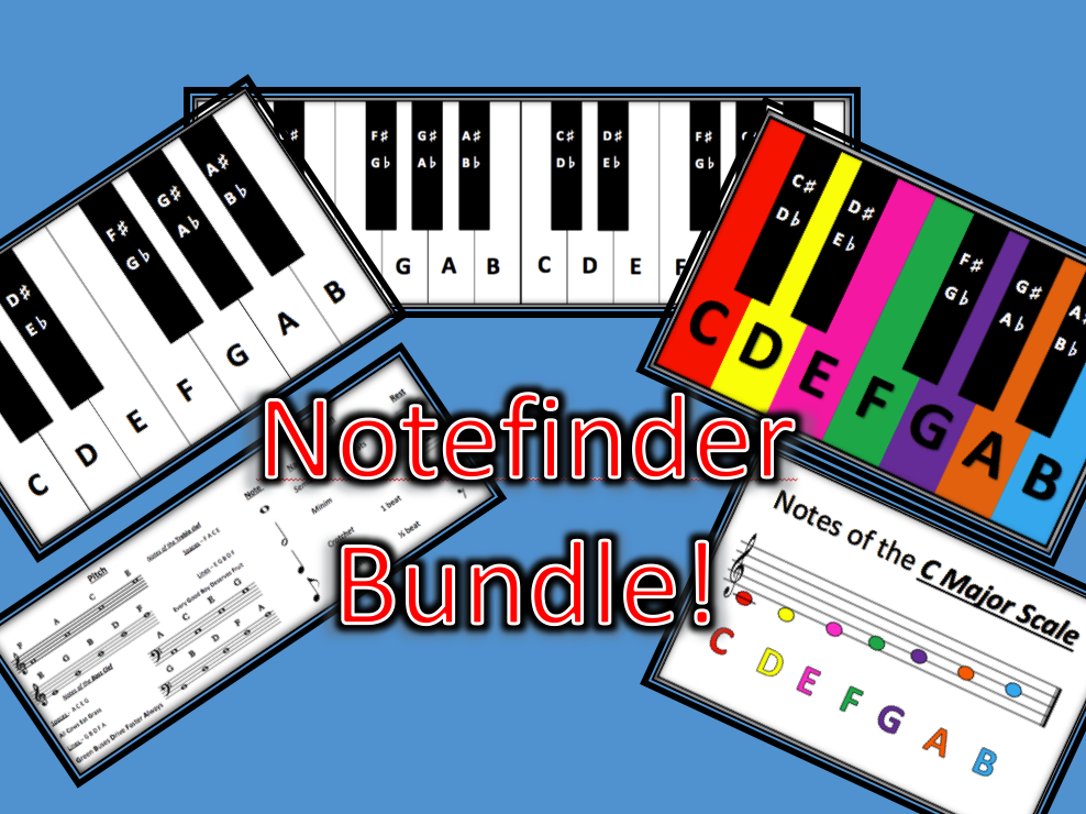 Notefinder Bundle