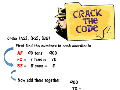 Crack the Code - Yr 5 Maths Mastery. Place Value - multiplying by 10, 100, 1000 and 10,000