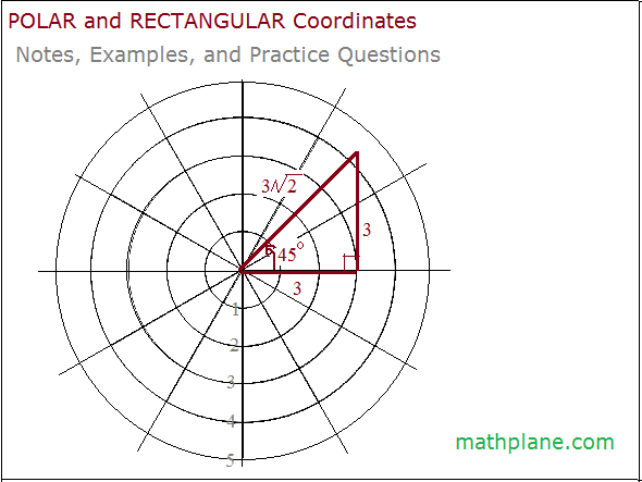 Algebra 2 Trigonometry Polar Coordinates