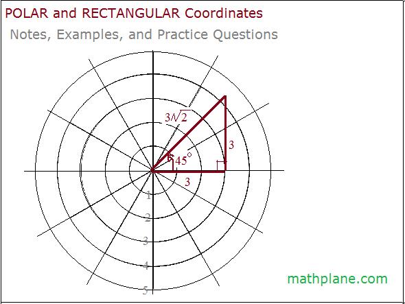 Algebra 2 Trigonometry Polar Coordinates
