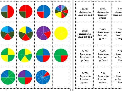 GCSE Maths/Functional Skills- Probability Spinners Card Match